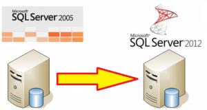 Microsoft SQL Server. Полный обзор версий и обновлений