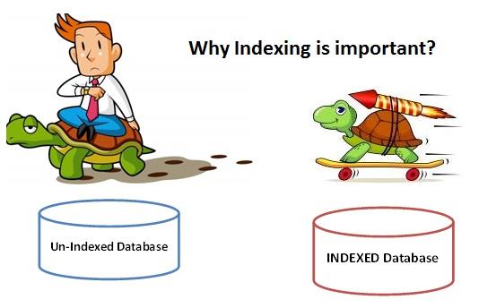 SQL Server. Когда мне следует добавить индекс?